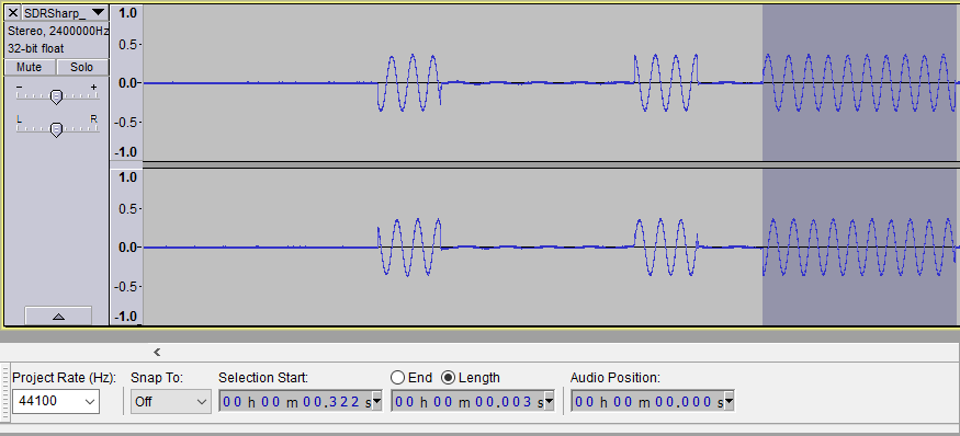 A 3ms sequence