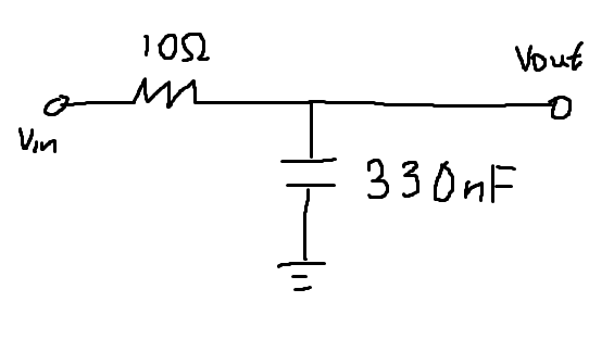 RC circuit to wrangle the saw into a sine